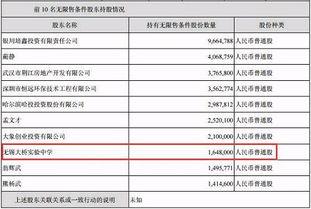 st银广夏09年一季报0.37元是怎么来的?