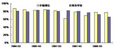中银宏观策略基金001127(中行基金收益查询001197)