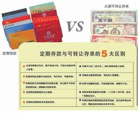 中国银行定期存款利率(2020银行利率是多少)_1679人推荐