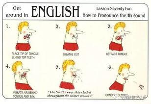 一些有趣的英语知识