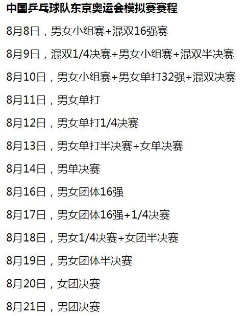 国乒8月举办东京奥运模拟赛,完全复刻奥运规程