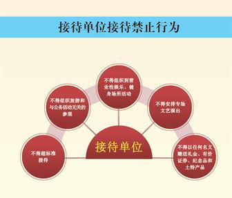 税务系统中央八项规定自查报告(落实中央八项规定自查报告)