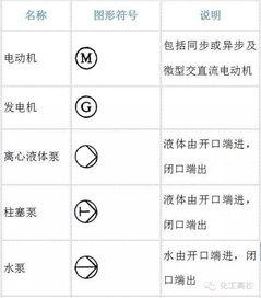 书面符号的演进及其档案和档案工作的关系和讯博客