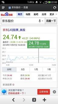 京东商城现在的股价是多少?