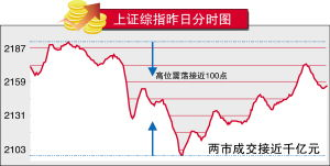 股票下市意味什么?