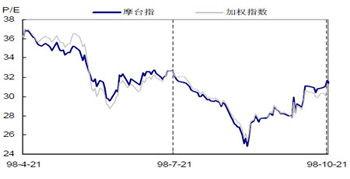 台湾股市有多少支股票
