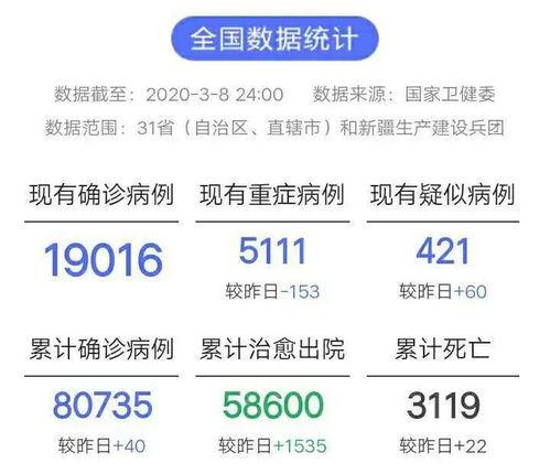 上海研发新冠人源细胞疫苗全国五市清零武汉11家方舱医院休舱