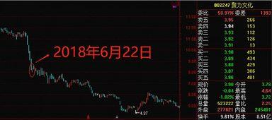 掌趣科技实际控制人、总裁刘惠成大量增持股份,一次就增持1.4亿股,这是为什么?