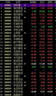 精功集团股票代码是多少