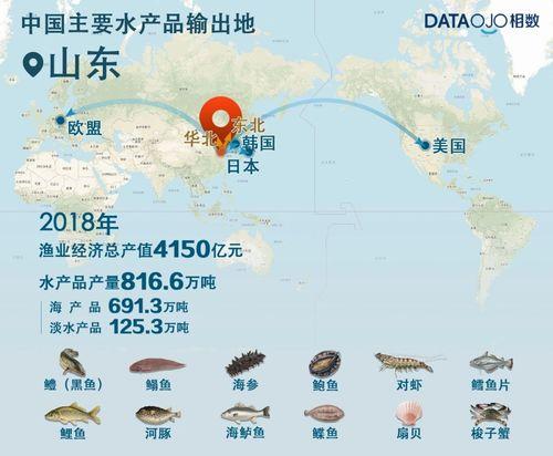 相数科技北京大连疫情起伏,海鲜怎能不背锅