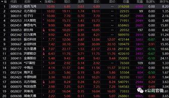 军工板块基金、股票调整到位了吗?