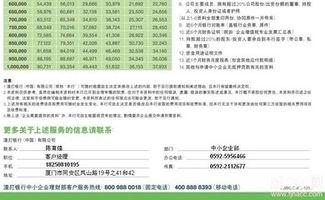 怎样申请企业贷款(企业贷款还不了后果怎)