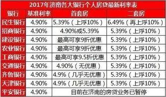 首套房房贷利率(2018年住房首套房)
