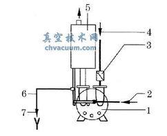 浅淡2BV水环式真空泵选用