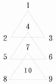 数字5代表什么意思(数字算命法的含义)