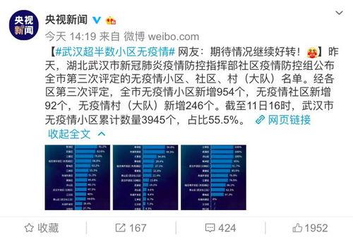 江西调整应急响应为二级11日,江西省11个设区市100个县(市、区)住院确诊病例全部清零.