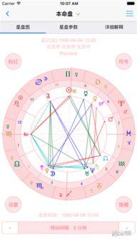 占星软件里的推运星盘是什么意思(占星准确5要素(教你如何看待运势