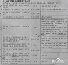 护士公租房申请书范文示例