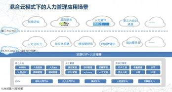 浪潮以线上线下相结合的混合云模式推进企业互联网化