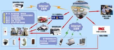 【网上报警中心】110网络报警平台(图2)