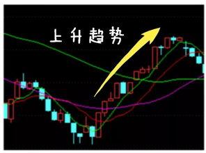 现在K线走势比较平稳的个股有哪些?
