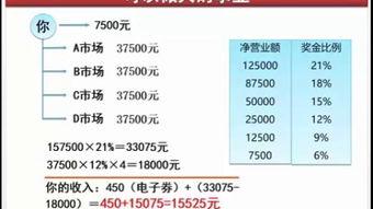 奖金制度(公司员工薪酬调整方案)