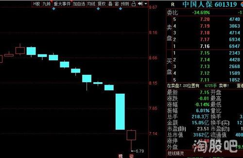 股票解禁是什么回事?