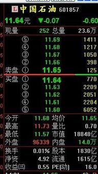 如何查看股票过去的市盈率(如何查市盈率历史走势图)1800  场外个股期权  第1张