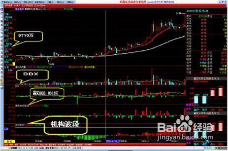 股票中常用的分析方法