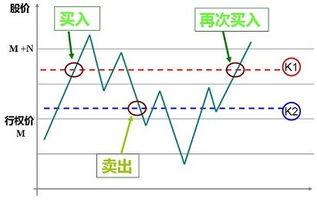 期权的卖方可能的亏损是有限的(期权卖方收益率)1592  场外个股期权  第3张