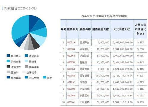 坤坤压力大易方达中小盘宣布暂停申购直接不让买了