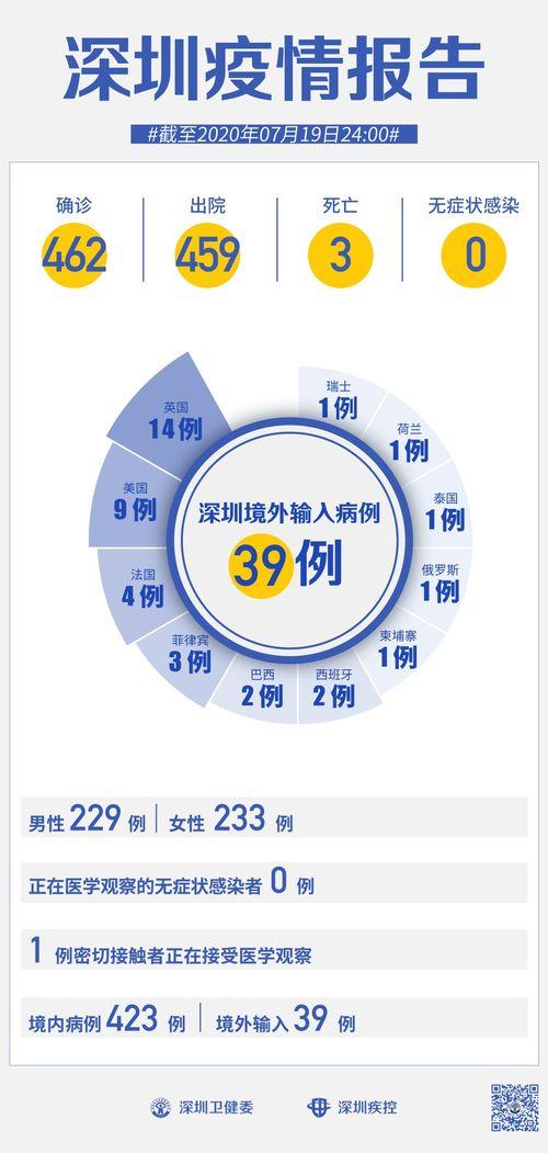 北京新增79例确诊病例情况汇总