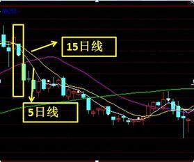 股票问题,明天买哪个股票好?应不应该在2点半买,