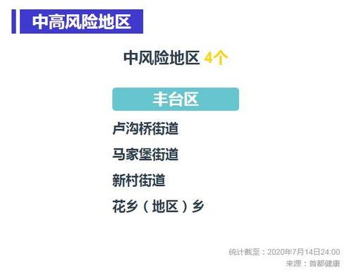 31省区市新增1例境外输入7月15日0—24时,31个省(自治区、直辖市)和新疆生产建设兵团报告新增确诊病例1例,为境外输入病例(在上海);无新增死亡病例;无新增疑似病例.