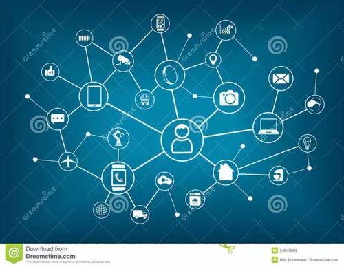 互联网行业常识