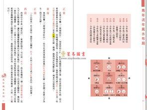 苏民峰2021运势及运程