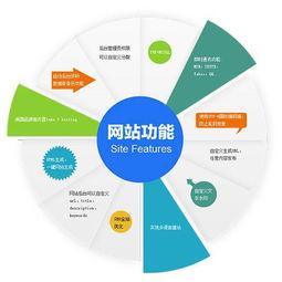 推广平台网站制作,b2b网站免费推广平台
