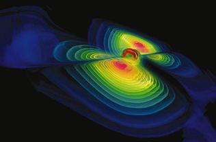 引力波是什么(引力波事件)