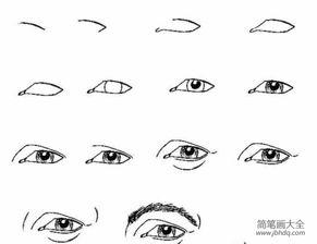 学画简笔画:眼睛的画法