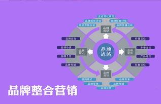 杭州畅聚科技图如何做互联网推广江山市互联网推广