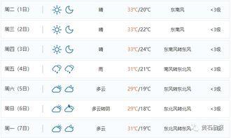 天气预报通知范文中文
