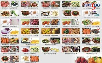 食物相克(哪些食物相克?)