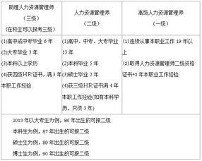 深圳成人大学自考专业