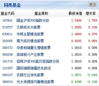 富国沪深300指数基金(富国创业板指数基金)  外汇平台开户  第1张