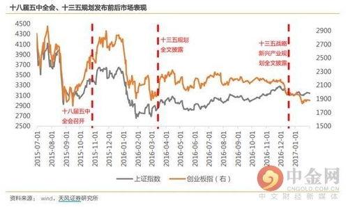 在大家看来五月应该投资什么板块的股票?