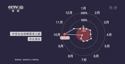 亮眼的逆转曲线2020年中国外贸再创历史新高