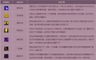 QQ西游新职业菩提尊者技能介绍 QQ西游职业心得