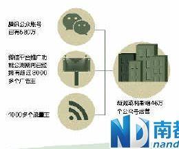 微信十条禁令(微信朋友圈显示非对方)