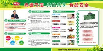 食品安全知识