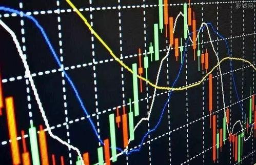 股票K线双头是什么形态?